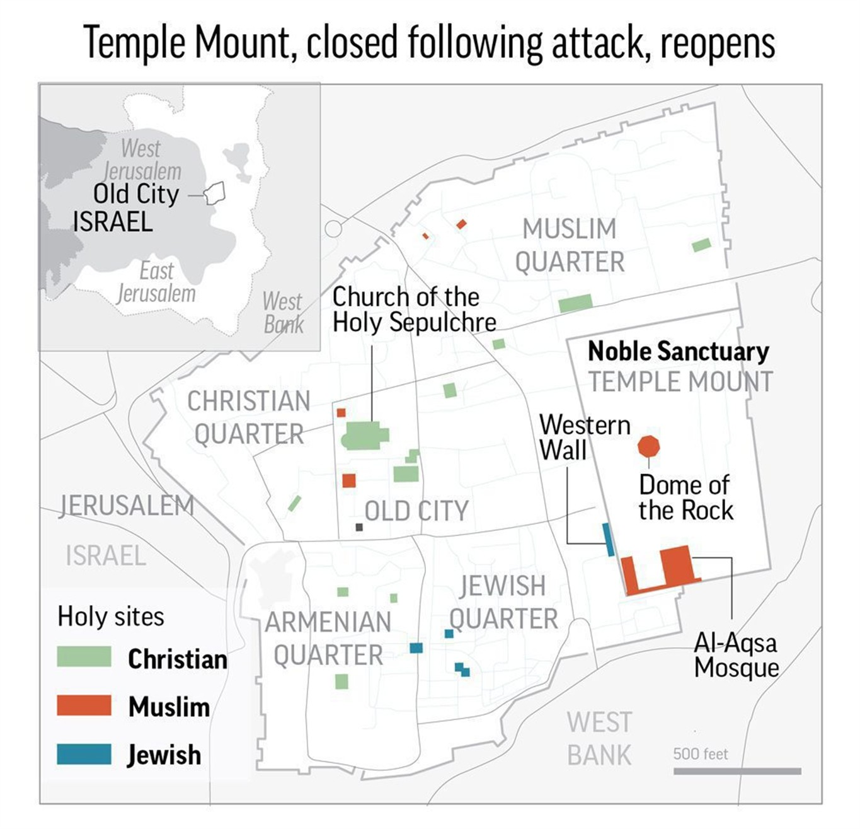 Jew Detector: Israel Reopens Jerusalem Holy Site After Deadly Assault