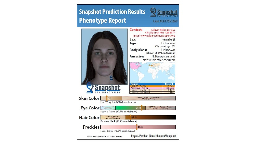 Advanced DNA technology used to estimate appearance of